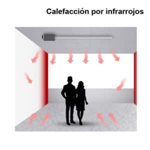 Esquema calefaccion por infrarrojos