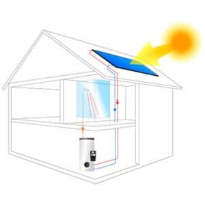 Aporte-solar-agua-caliente-sanitaria-industrial-solemex-4